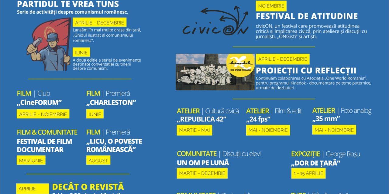 Calendarul evenimentelor Forum Apulum în anul 2018